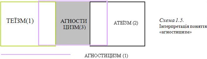 Графіка 1-5