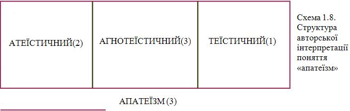 Графіка 1-8