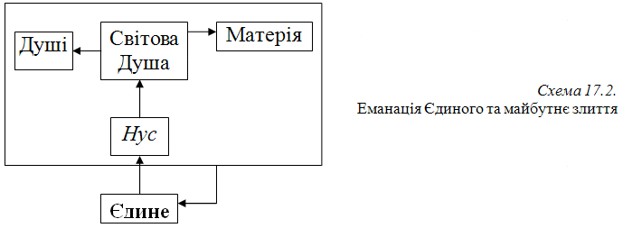 Графіка 16-2