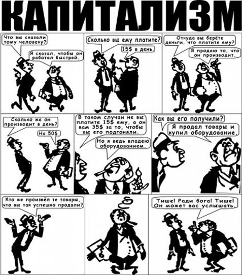 Капіталізм