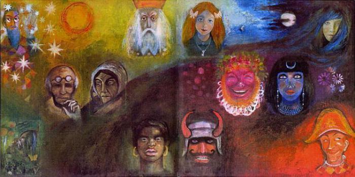 Темрява і світло – первинні  архетипи свідомості