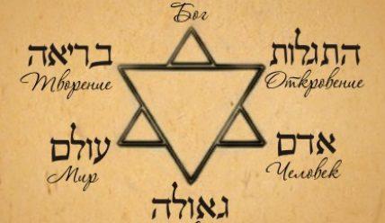 Гуманистический иудаизм.