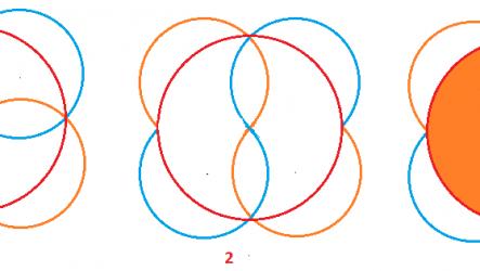 Геометрія розгортання світу форм