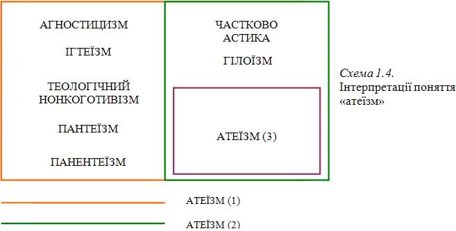 Графіка 1-4