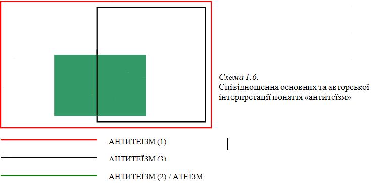 Графіка 1-6