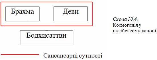 Графіка 10-4